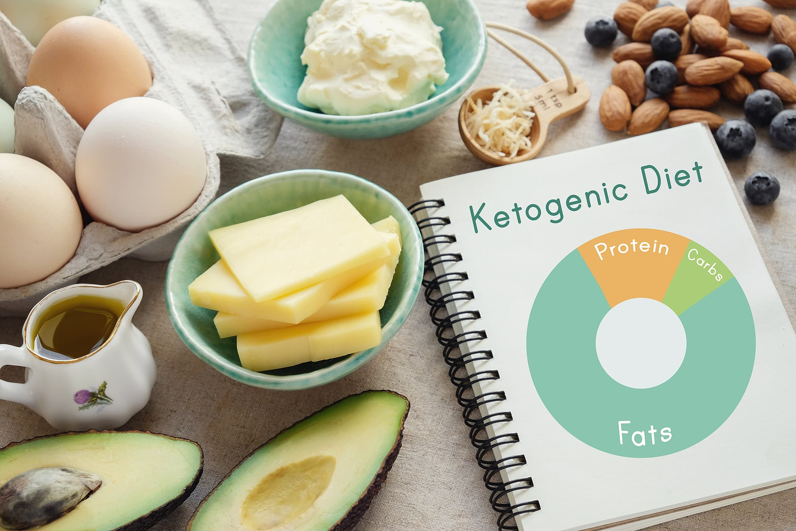 Is keto bad for hormones? Our perspective