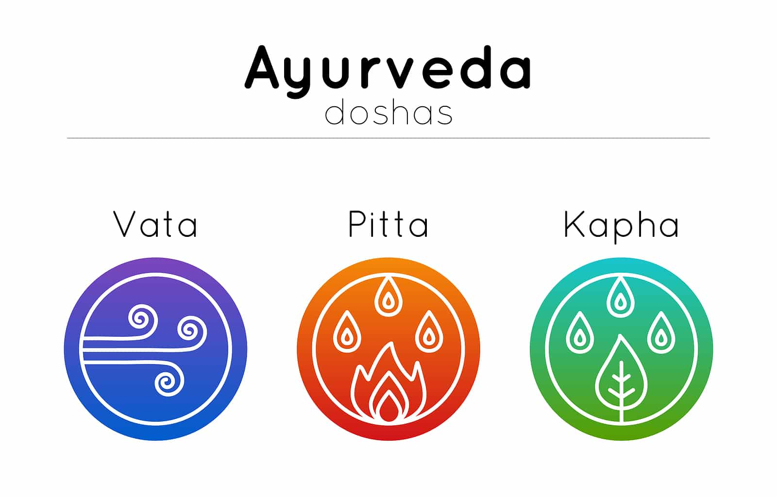 Ayurveda-doshas-and-what-doshas-mean-for-your-health