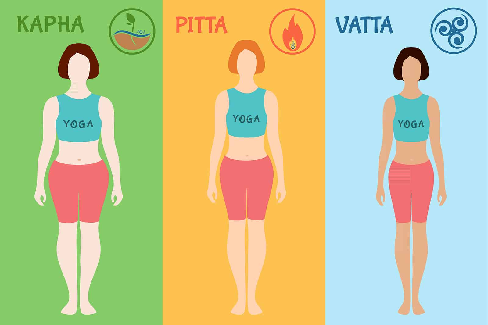What doshas mean for your health-vata, pitta, kapha